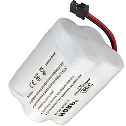 HQRP Battery for Uniden SPORTCAT SC-180 SC180 SC-200 SC200 S