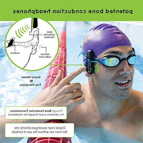 FINIS Duo Underwater Conduction